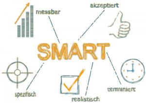 Ziele definieren, nach der SMART Formel